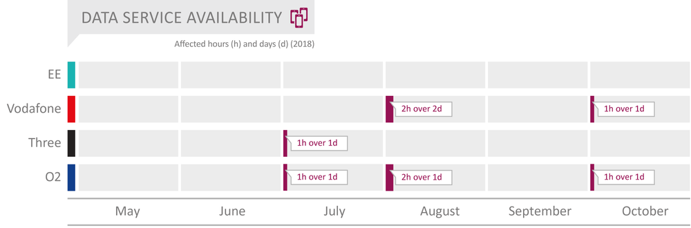 UK_2018_Data_Service_Availability.png