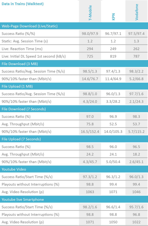NL2019_table_DataTrains_Walktest.png