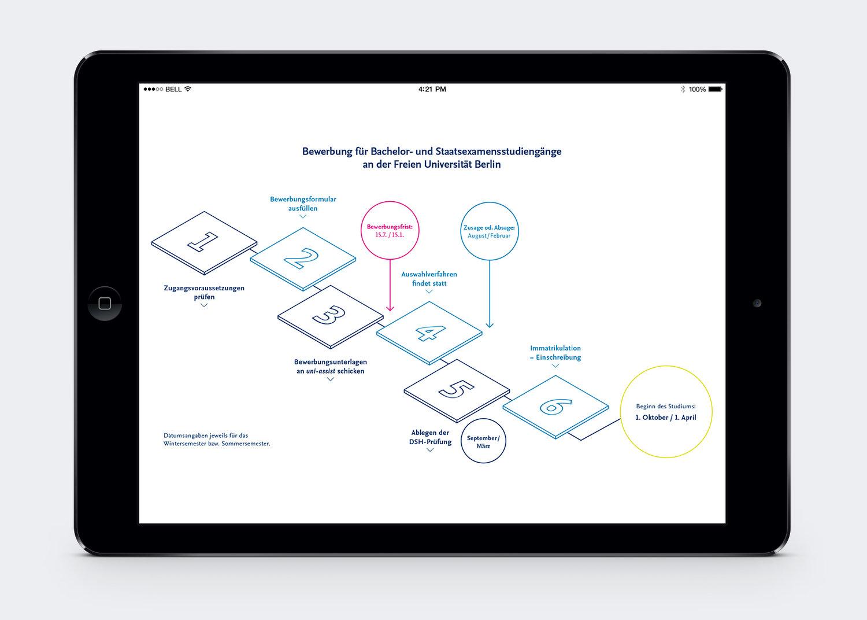 02-iPad-Air-Landscape-Mock-up Kopie.jpg