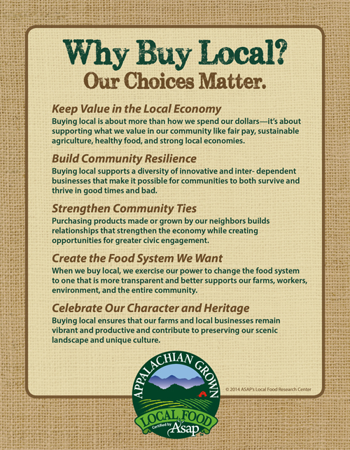 Know your food. Know your farmer. Buy local.