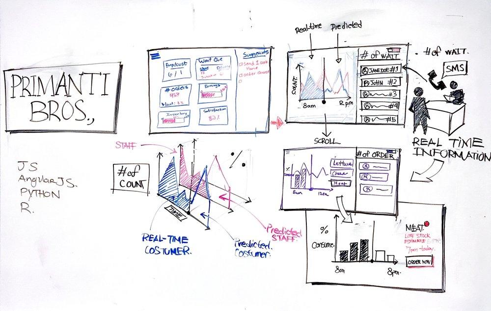 whiteboard 2.jpg