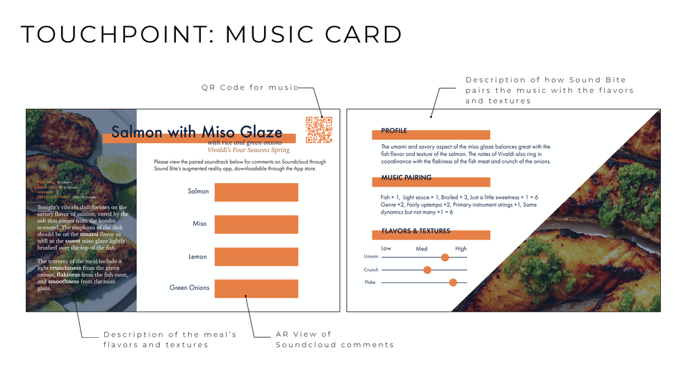 Mock up of the (music pairing card. The orange spaces were used for the demo/live music pairing for the AR integration and social engagement.