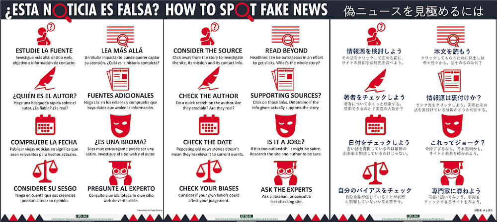 Go to IFLA for  How To Stop Fake News posters in a multitude of languages.