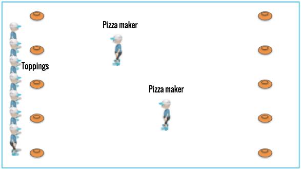 Pizza Pie II