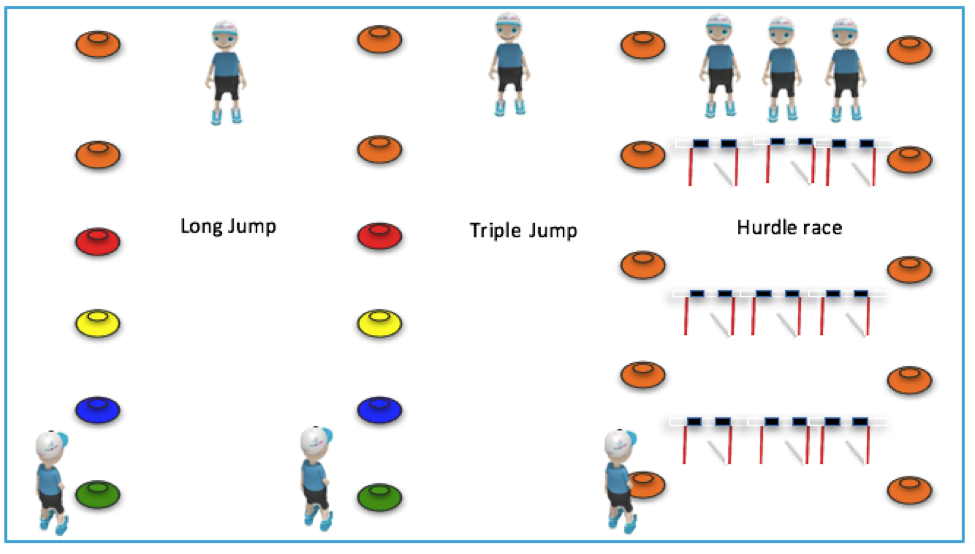 Jumping Physical Education Curriculum Level 32 Growfit Physical