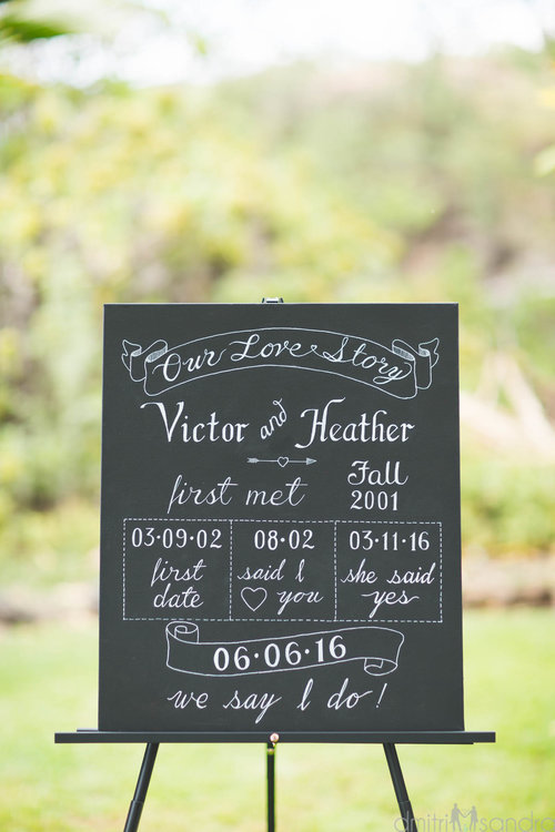 Bliss+Wedding+Design+-+Dmitri+&+Sandra+Photography+-+wedding+sign.jpeg