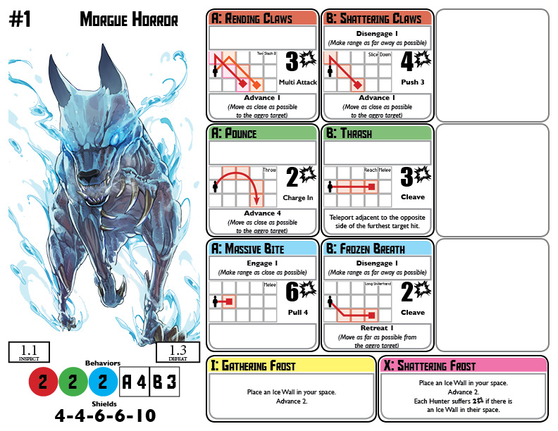 The monster's behaviors are detailed in the bottom left area of the page. Colors determine attack types, while letters determine the variant of each attack that is used. Colors are selected in a fixed pattern, but the letters continue changing throughout the fight.