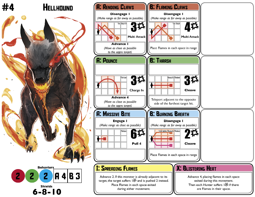 A monster entry from the prototype game. The monster's behavior sets are in rows, and the individual patterns are the columns. It's Instinct is the yellow-barred box in the bottom-center, while its Finisher is the purple-barred box in the bottom-right. The behaviors section on the bottom-left shows how to randomize these attacks.