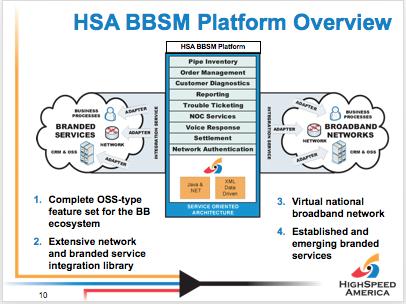 Sample  Technology Architecture/Platform Slide