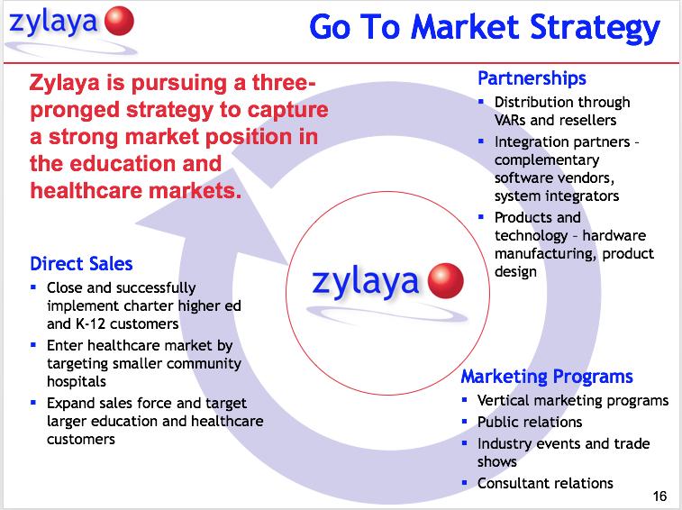 Sample  Go-to-Market Overview Slide