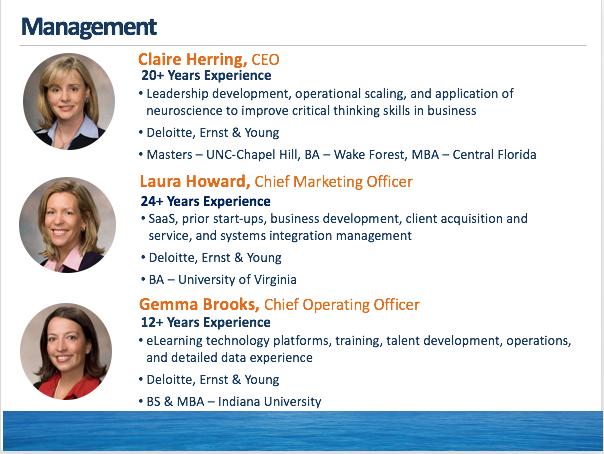 Sample  Management Slide