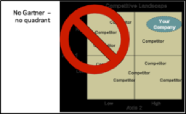 Avoid Competitive Analysis Mistakes