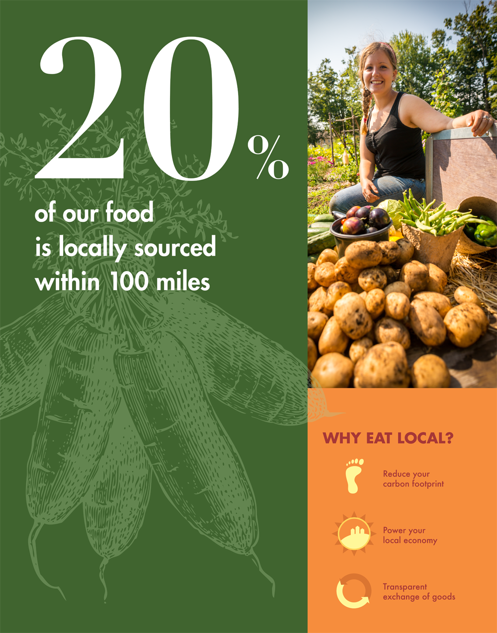 alicia-bergeron_colby-sawyer-local-foods-poster-1.png