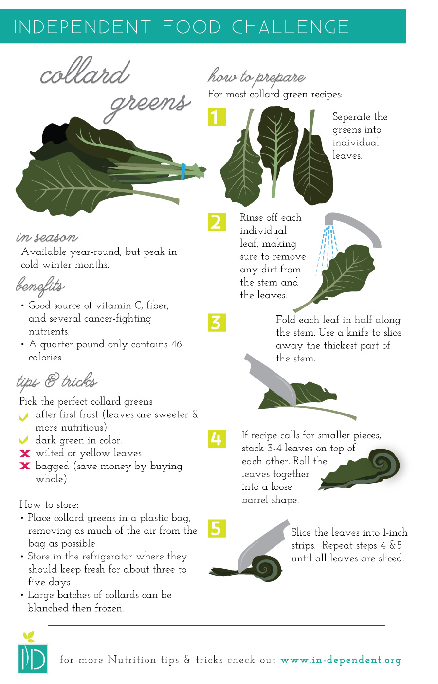 Food Challenge:  Collard Greens