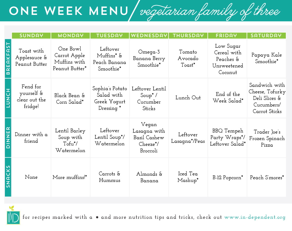 Weekly Meal Plan for a Vegetarian Family