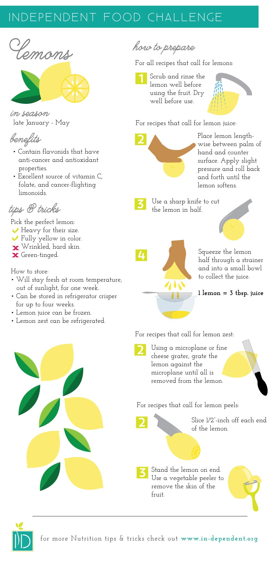 How to prepare Lemons