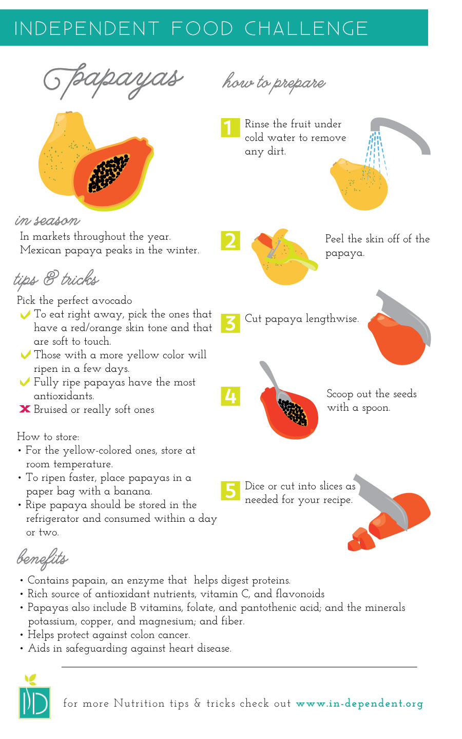 How to prepare Papayas