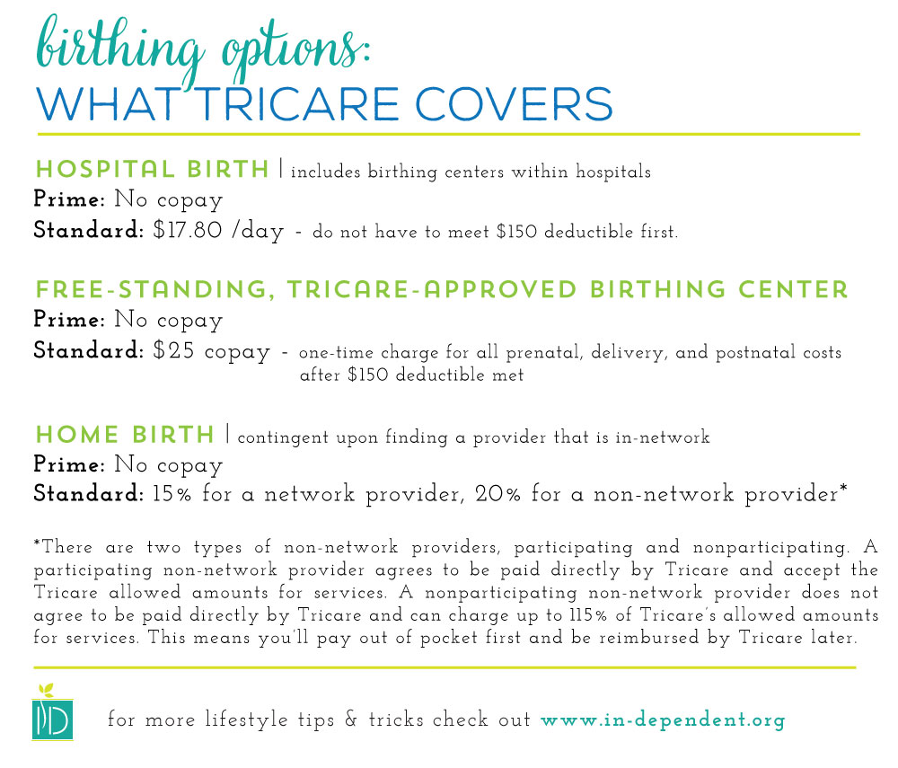 Navigating Tricare: Birthing Options - FREE Printable Guide to help you answer questions about having a child with Tricare