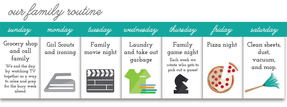 Three steps to help beat stress: Here is an example of our weekly family routine
