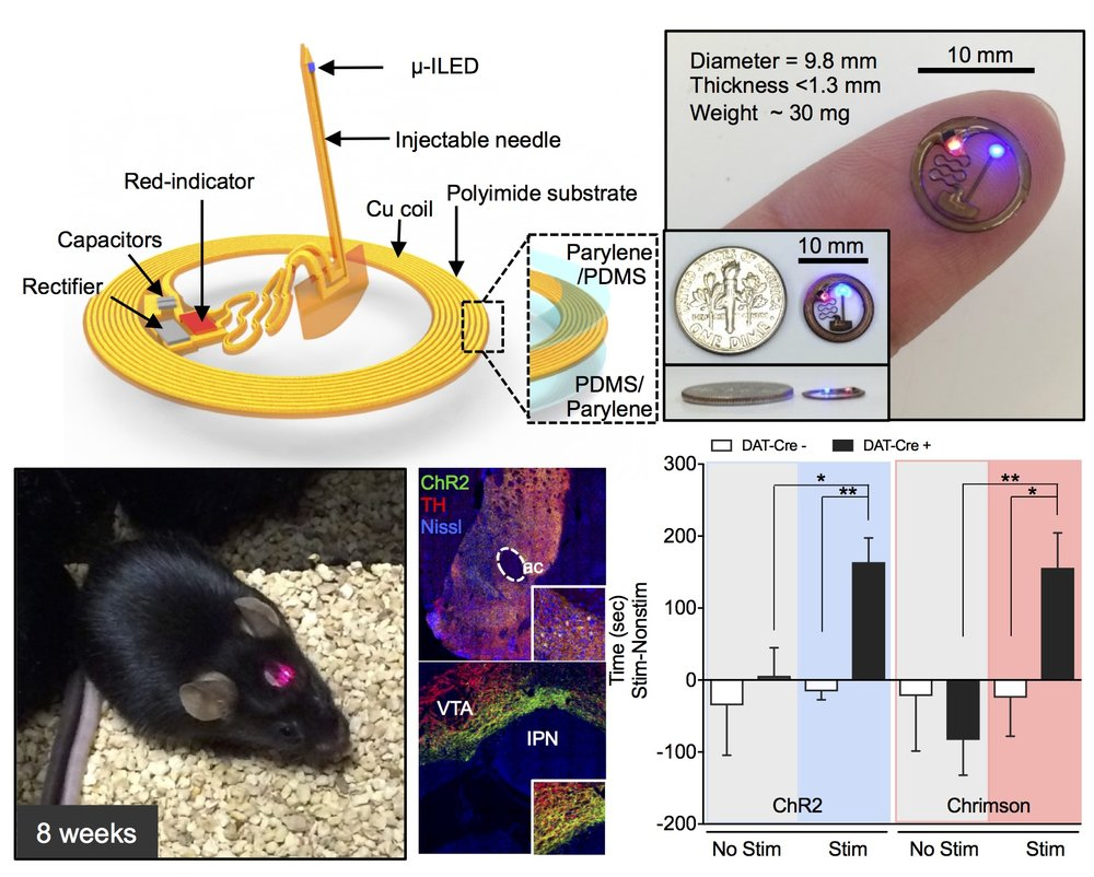 Near field communication enabled subcutaneous devices for optogenetics