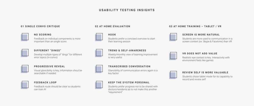 05-1+Usability+Testing+Insights.png