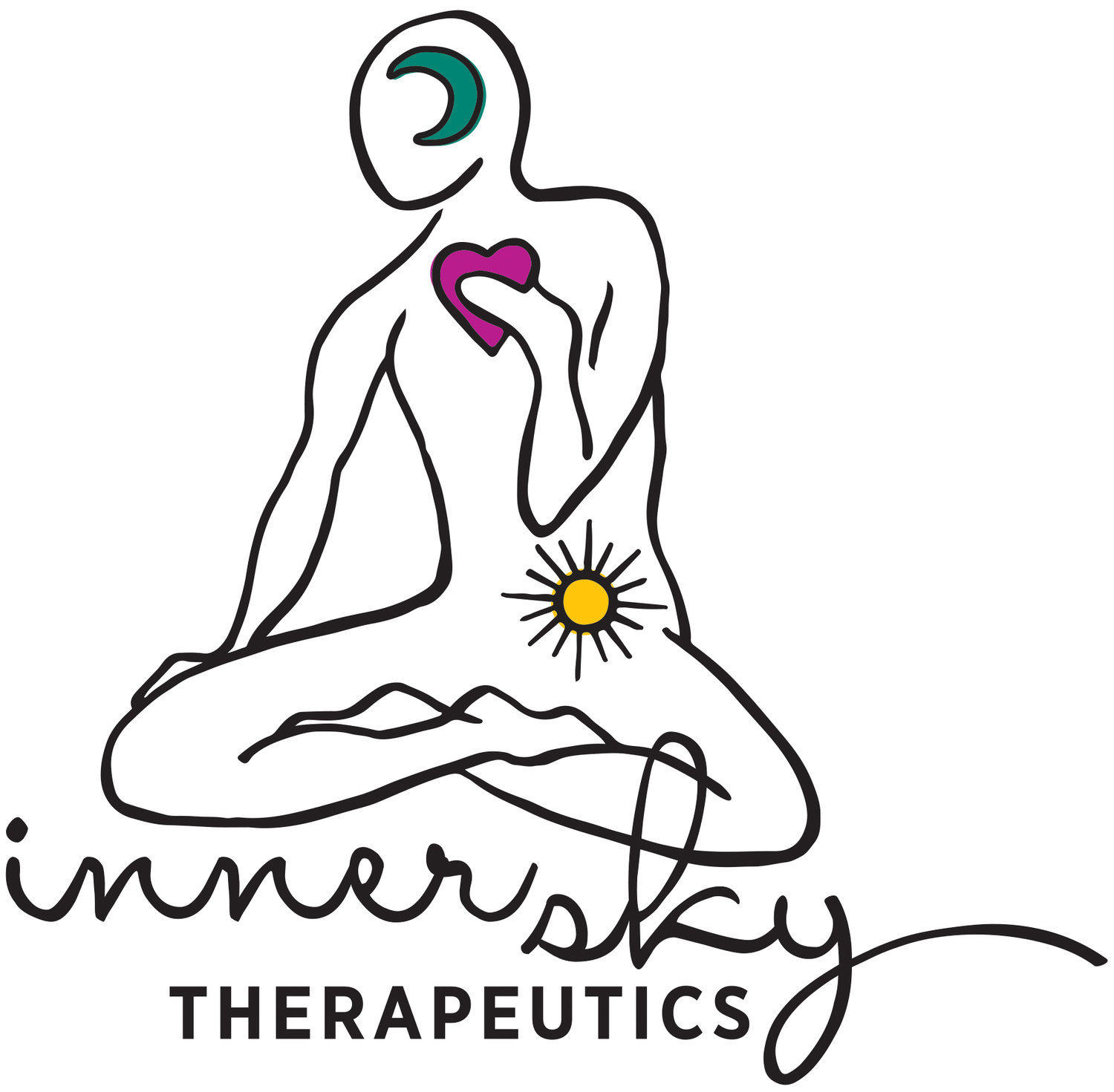Inner Sky Therapeutics