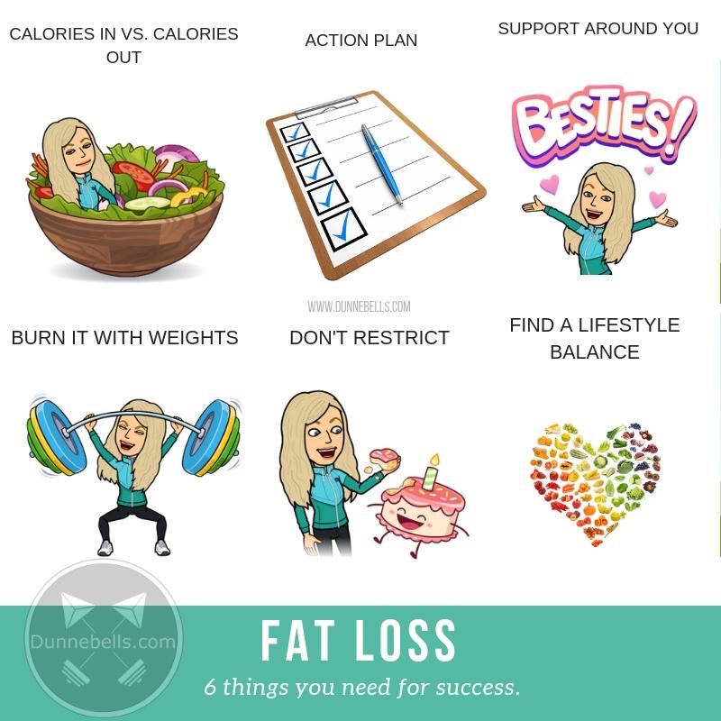 Dunnebells - easy fitness tips.jpg