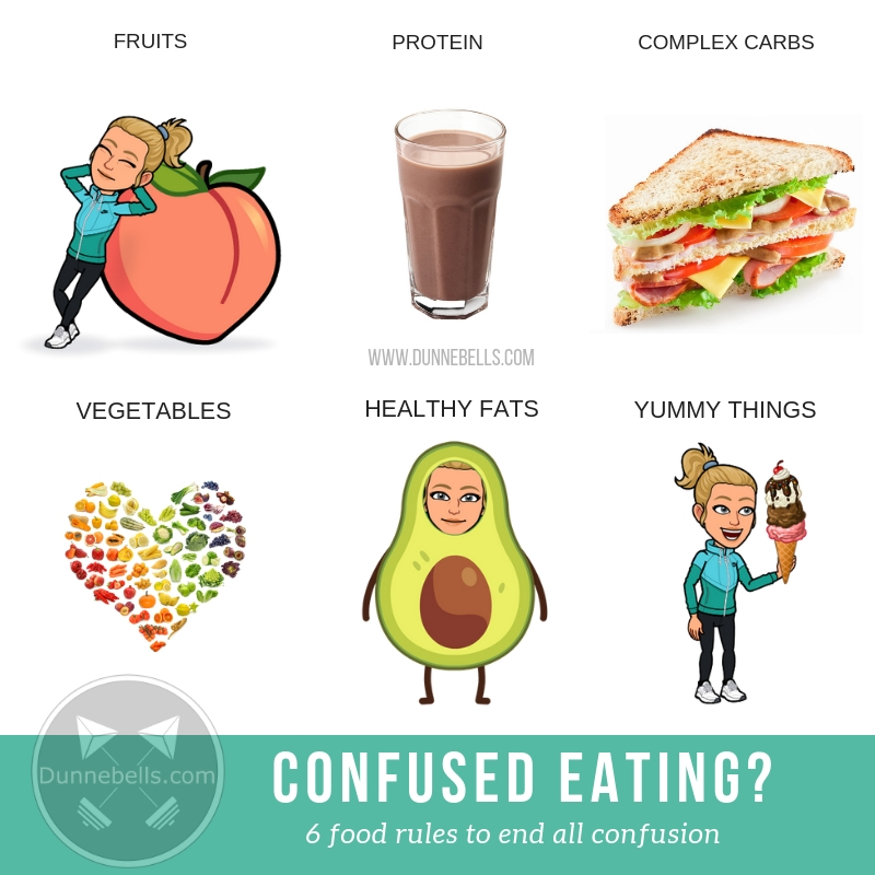 balanced diet dunnebells.jpg