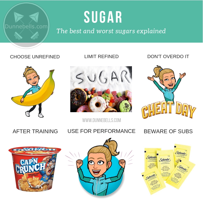 Sugar - best and worst explained Dunnebells.jpg