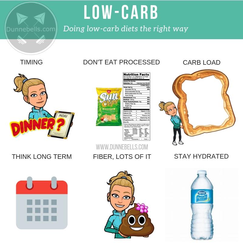 dunnebells low carb diet.jpg
