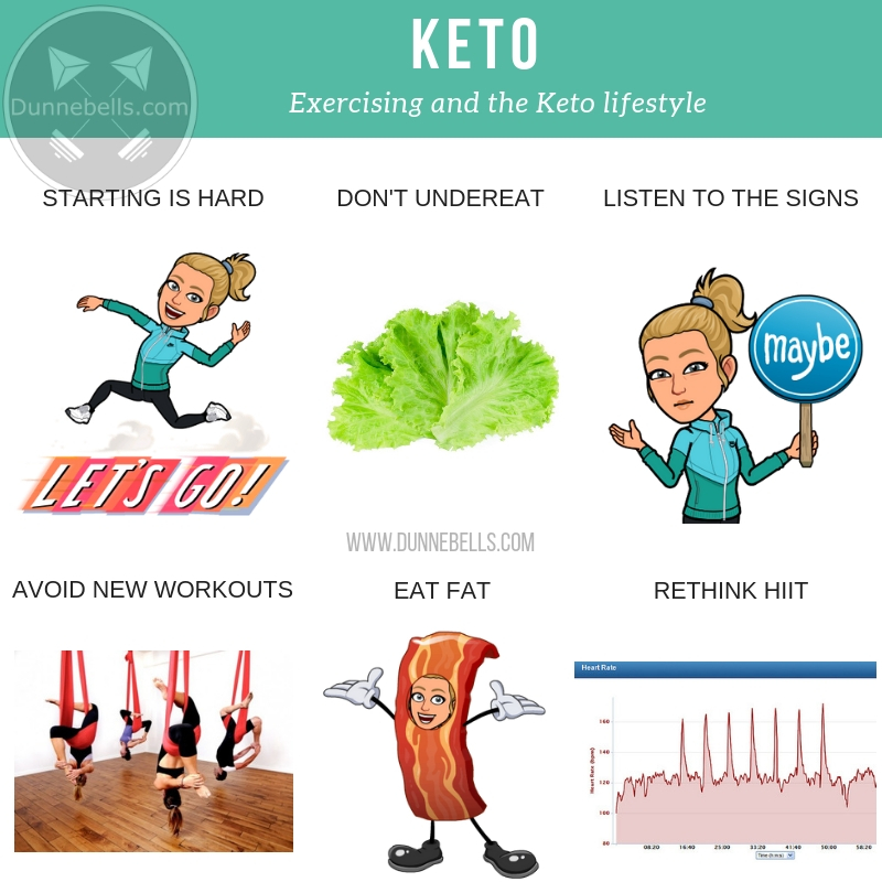 Keto and exercise - Dunnebells.jpg