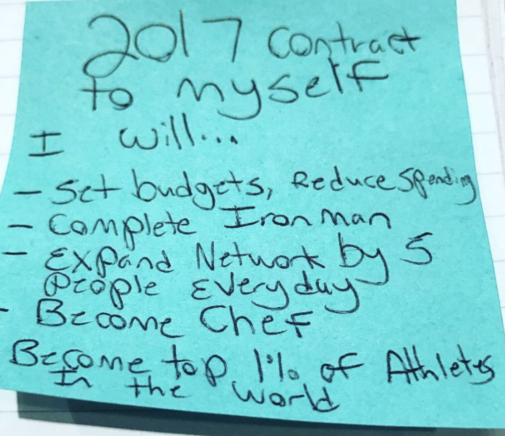 I Made A Contract To Myself on January 1st 2017... I will become top 1% of athletes in the world -