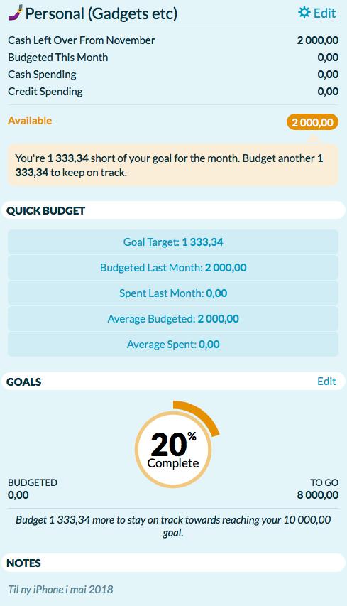 For å nå målet må jeg bruker 1333 kroner per måned frem til mai.