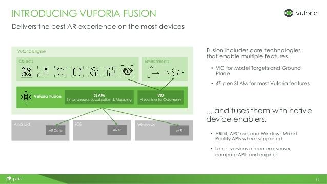 Vuforia Fusion - Part 2 — HEAVY