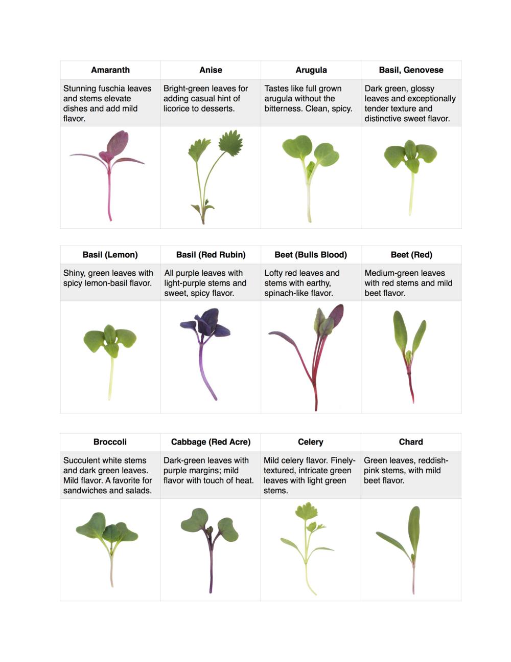 varieties page 1