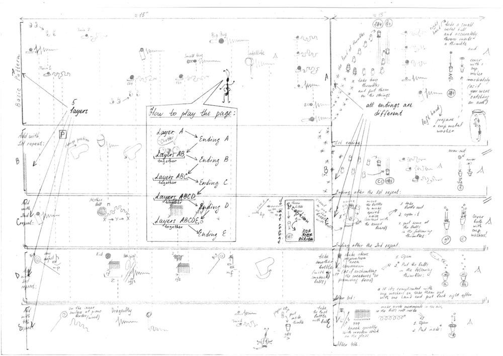 Att Wire Diagram
