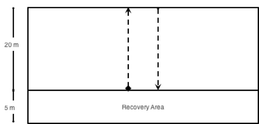 YoYo diagram.jpg