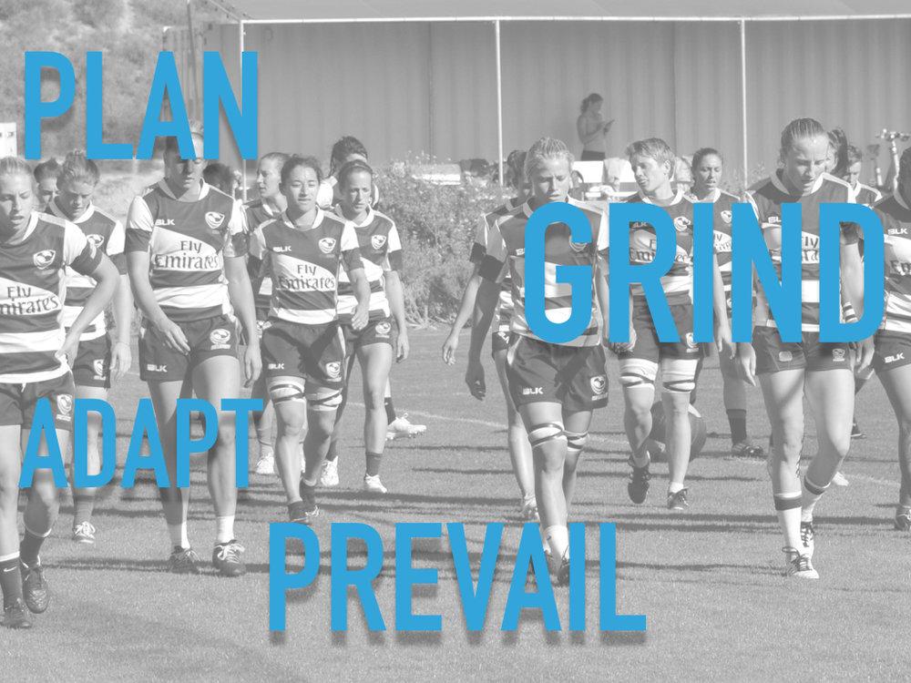 4 steps plan grind adapt prevail.001.jpeg