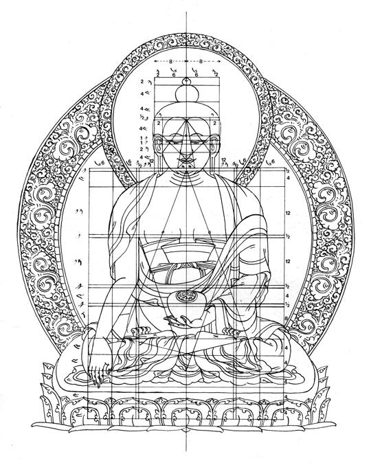 Drawing showing the iconometric proportions of Buddha Sakayamuni ,  Beer, R. 1999. The Encyclopedia of Tibetan Symbols and Motifs.  Shambala.