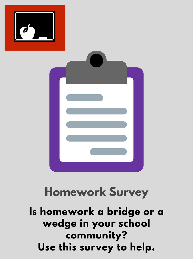 I have a copy, paste, and edit survey for elementary parents and middle/high school parents. -