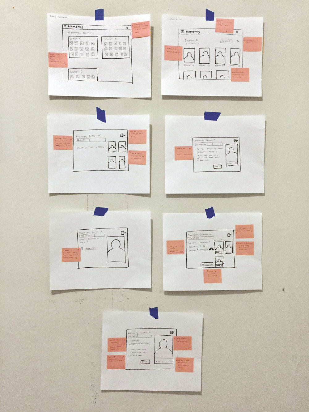 Annotated wireframes taped to the wall for critique