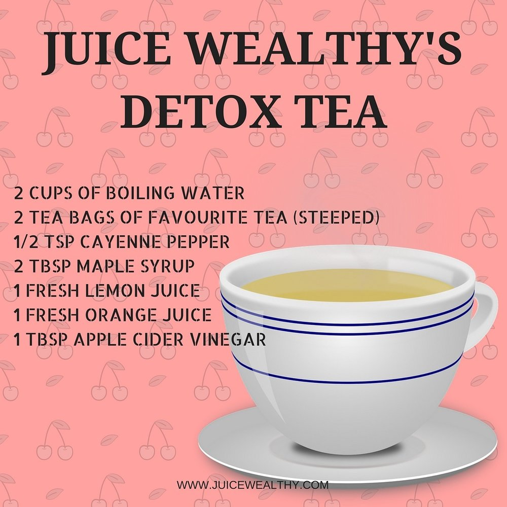 HEALTHY,WEIGHT LOSS, DETOXING