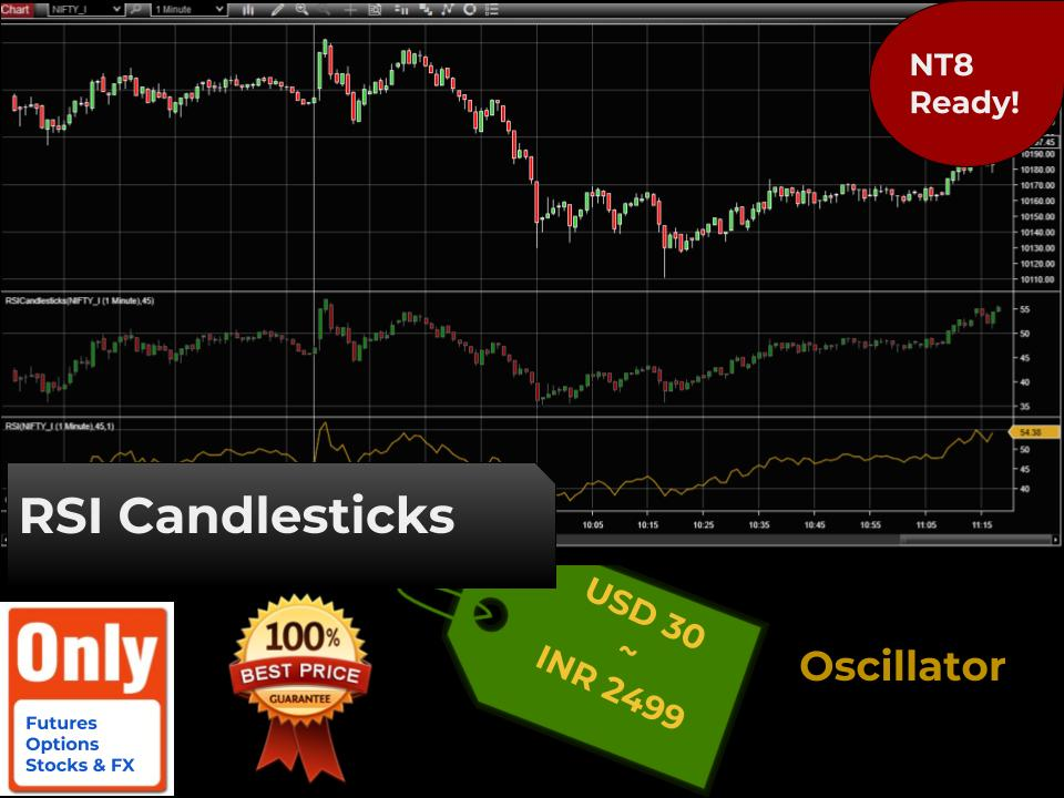 RSI Candlesticks Main.jpg