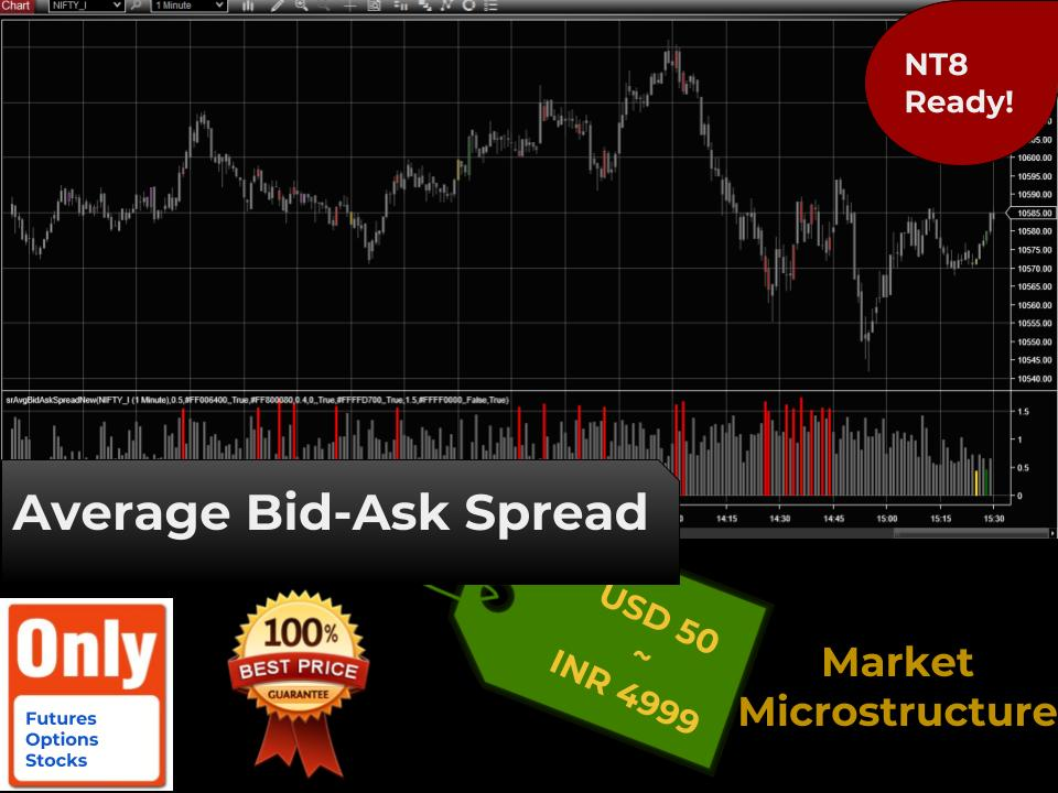 Average Bid Ask Spread.jpg