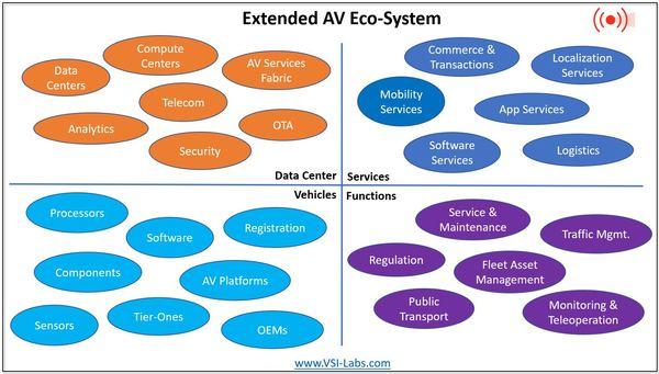 Extended_AV_Ecosystem.jpg