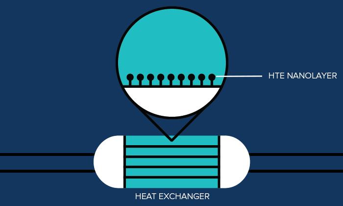 heat exchanger2.png