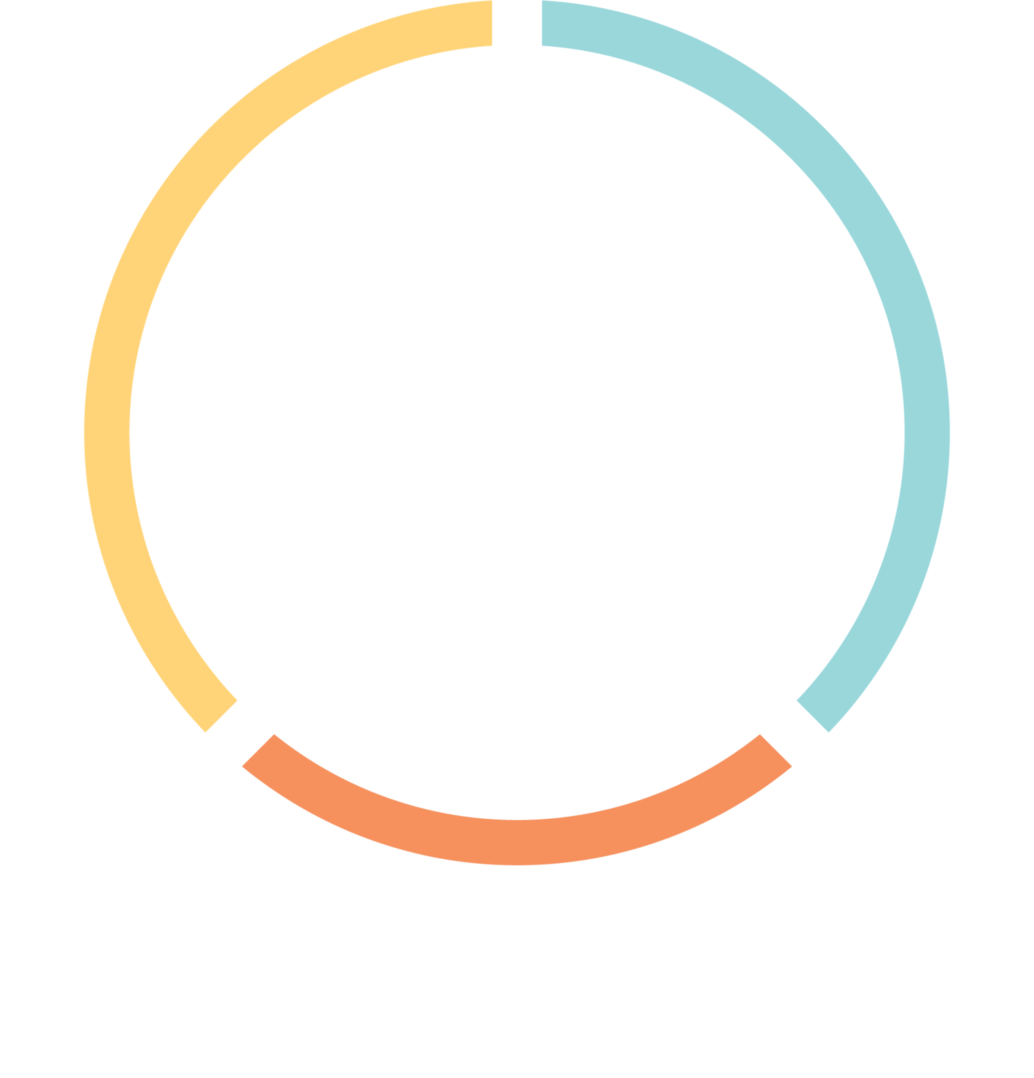 The Call - MNU