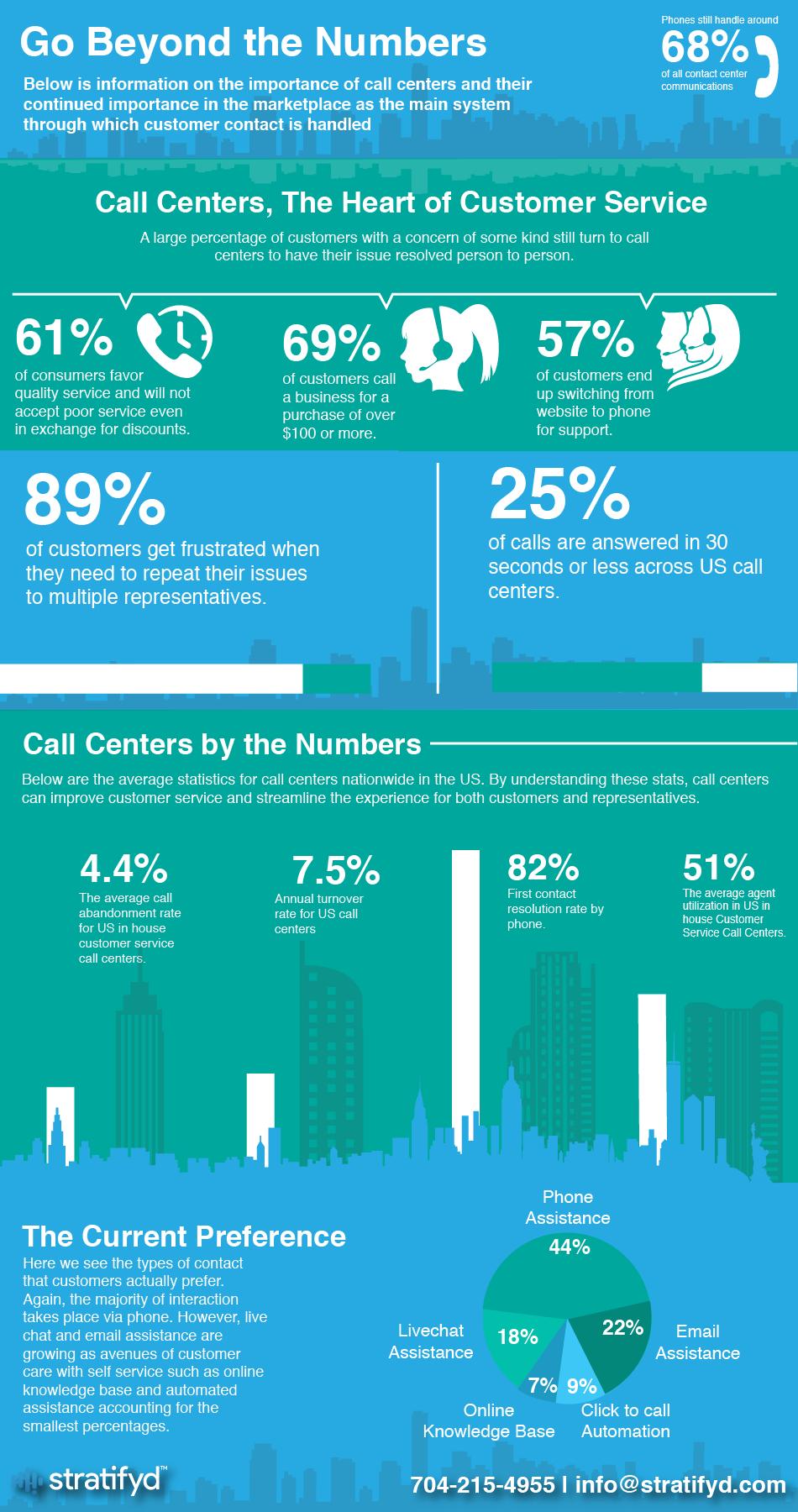 call-center-data-analytics