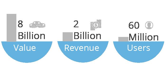 revenue growth through data analytics.png