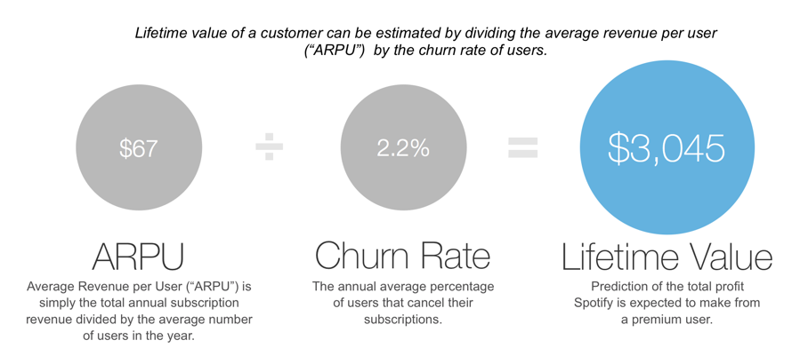 data-analytics-for-subscription-programs.png